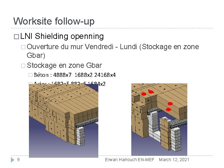 Worksite follow-up � LNI Shielding openning � Ouverture du mur Vendredi - Lundi (Stockage