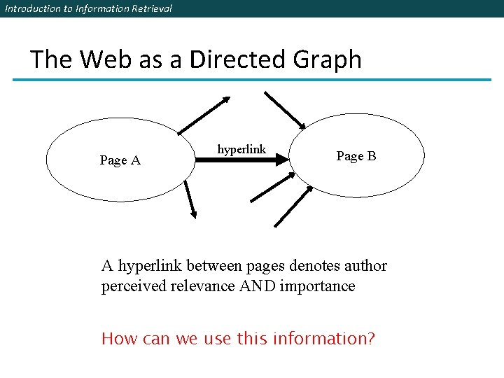 Introduction to Information Retrieval The Web as a Directed Graph Page A hyperlink Page