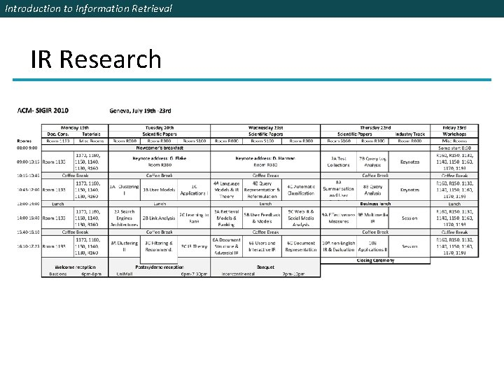 Introduction to Information Retrieval IR Research