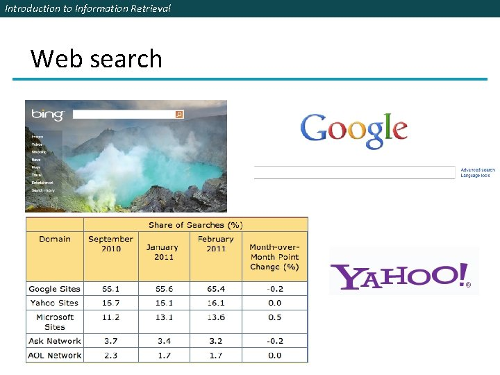 Introduction to Information Retrieval Web search