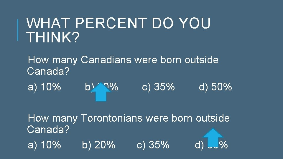 WHAT PERCENT DO YOU THINK? How many Canadians were born outside Canada? a) 10%