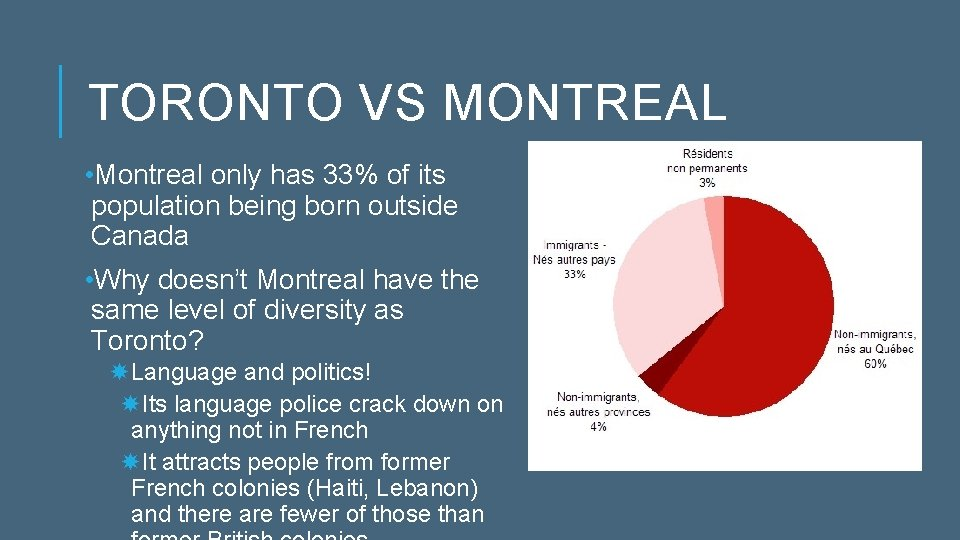 TORONTO VS MONTREAL • Montreal only has 33% of its population being born outside