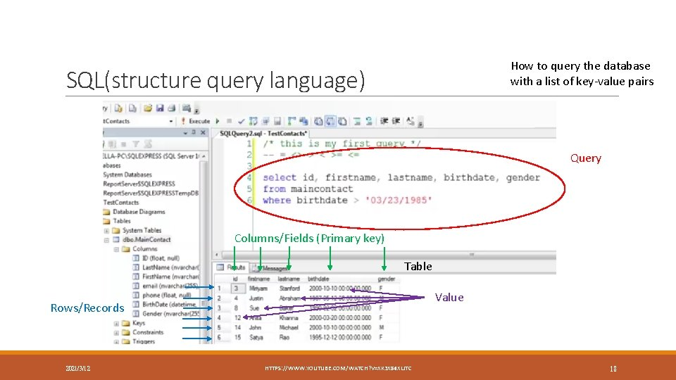 How to query the database with a list of key-value pairs SQL(structure query language)