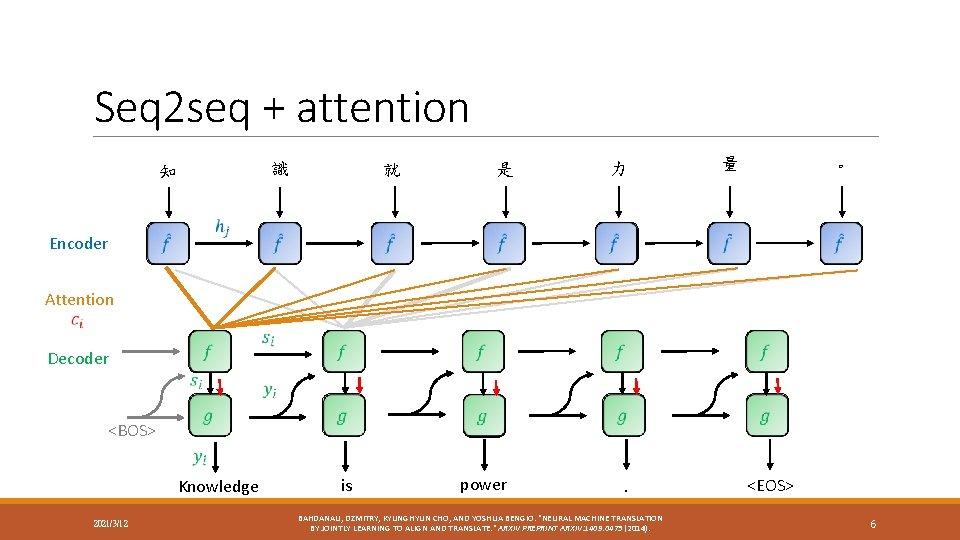 Seq 2 seq + attention 識 知 就 是 力 量 。 Encoder Attention