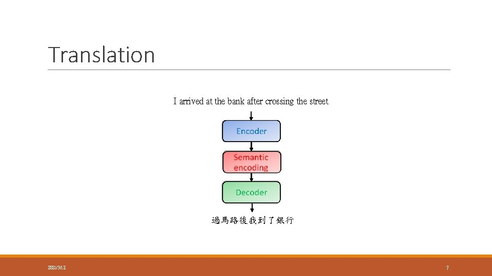 Translation I arrived at the bank after crossing the street 過馬路後我到了銀行 2021/3/12 7