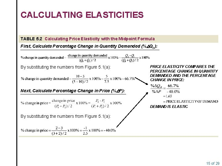 CALCULATING ELASTICITIES TABLE 5. 2 Calculating Price Elasticity with the Midpoint Formula First, Calculate