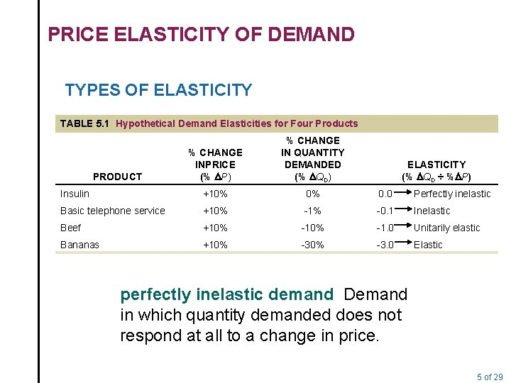 PRICE ELASTICITY OF DEMAND TYPES OF ELASTICITY TABLE 5. 1 Hypothetical Demand Elasticities for
