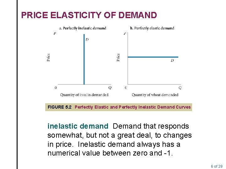 PRICE ELASTICITY OF DEMAND FIGURE 5. 2 Perfectly Elastic and Perfectly Inelastic Demand Curves