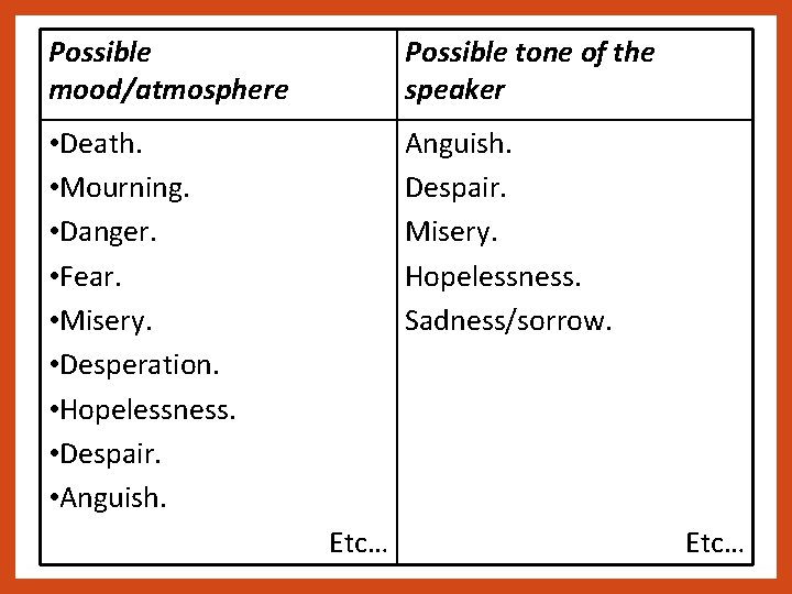 Possible mood/atmosphere Possible tone of the speaker • Death. • Mourning. • Danger. •