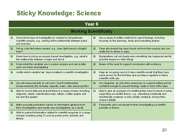 Sticky Knowledge: Science Year 6 Working Scientifically q Know which type of investigation is