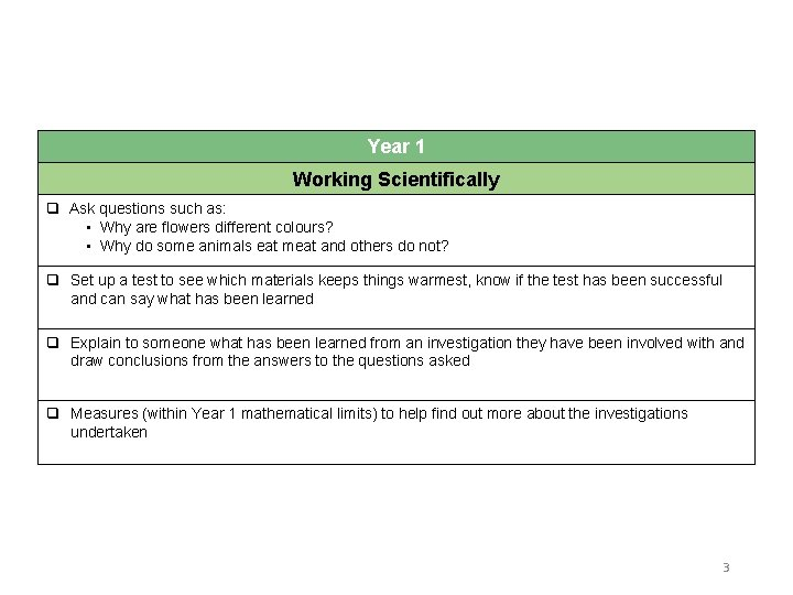 Year 1 Working Scientifically q Ask questions such as: • Why are flowers different
