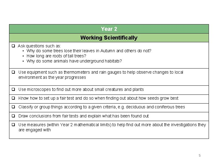 Year 2 Working Scientifically q Ask questions such as: • Why do some trees