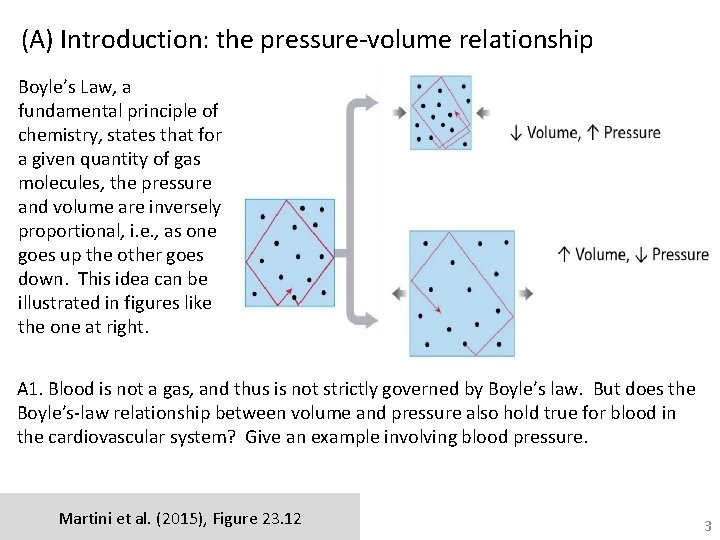 (A) Introduction: the pressure-volume relationship Boyle's Law, a fundamental principle of chemistry, states that