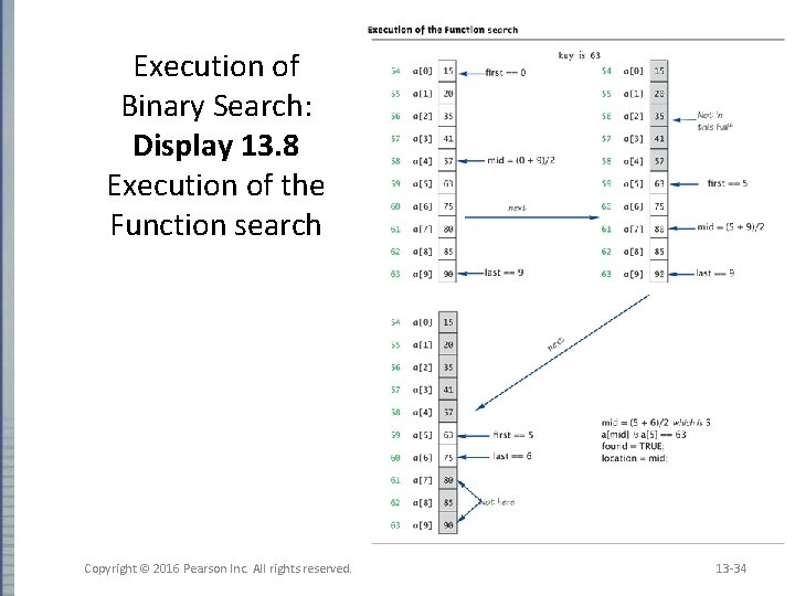 Execution of Binary Search: Display 13. 8 Execution of the Function search Copyright ©