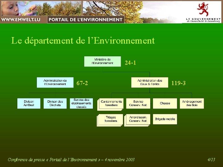 Le département de l'Environnement 24 -1 67 -2 Conférence de presse « Portail de