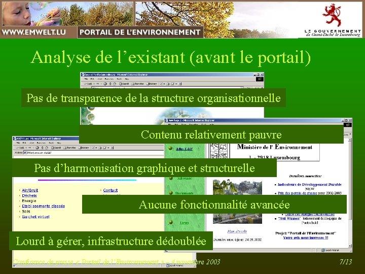 Analyse de l'existant (avant le portail) Pas de transparence de la structure organisationnelle Contenu