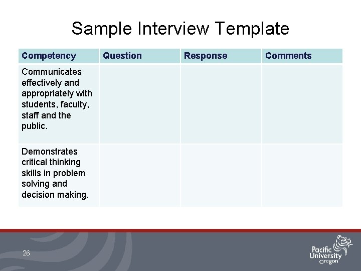 Sample Interview Template Competency Communicates effectively and appropriately with students, faculty, staff and the