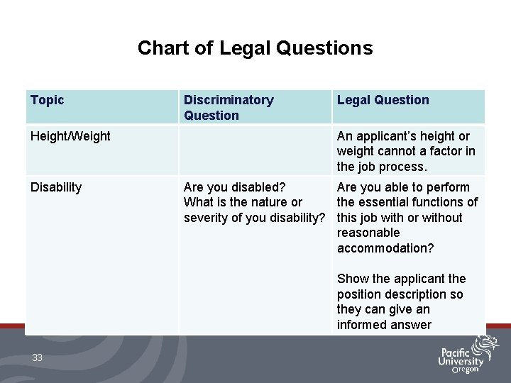 Chart of Legal Questions Topic Height/Weight Disability 33 Discriminatory Question Legal Question An applicant's