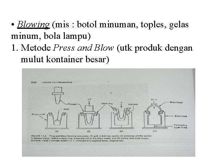 • Blowing (mis : botol minuman, toples, gelas minum, bola lampu) 1. Metode