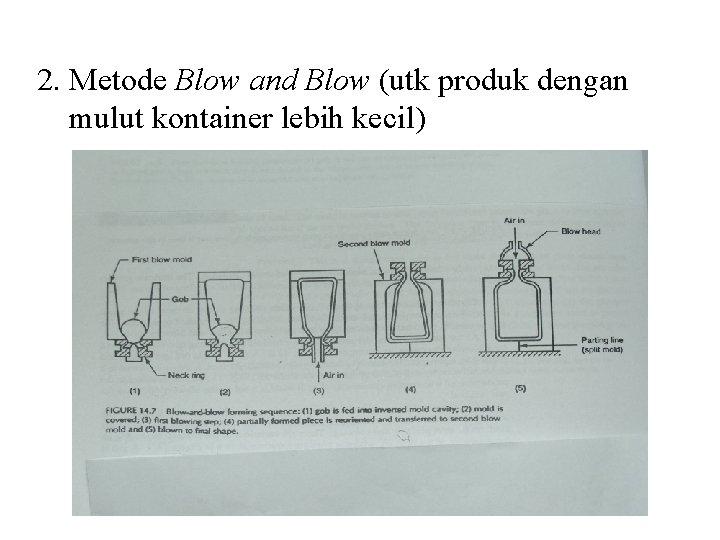 2. Metode Blow and Blow (utk produk dengan mulut kontainer lebih kecil)