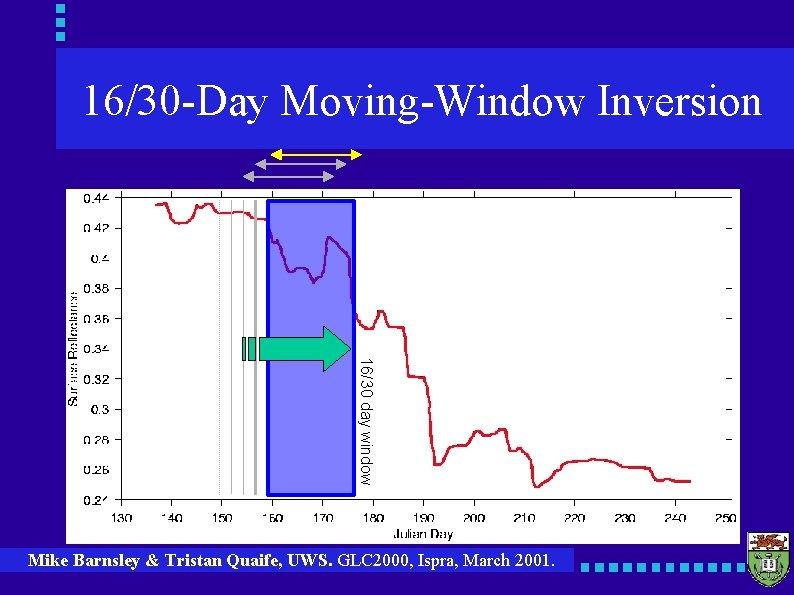 16/30 -Day Moving-Window Inversion 16/30 day window Mike Barnsley & Tristan Quaife, UWS. GLC