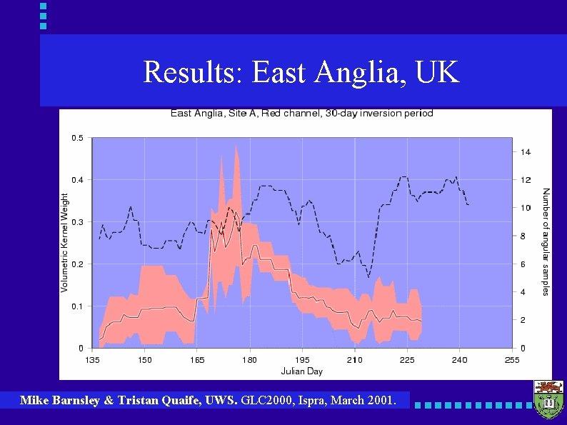Results: East Anglia, UK Mike Barnsley & Tristan Quaife, UWS. GLC 2000, Ispra, March