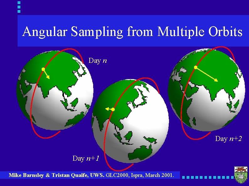 Angular Sampling from Multiple Orbits Day n+2 Day n+1 Mike Barnsley & Tristan Quaife,