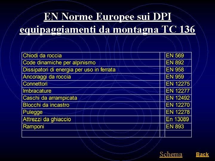 EN Norme Europee sui DPI equipaggiamenti da montagna TC 136 Schema Back