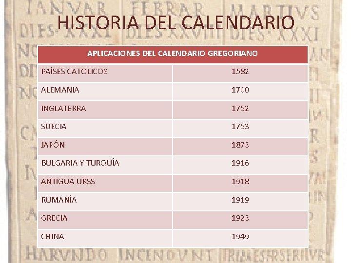 HISTORIA DEL CALENDARIO APLICACIONES DEL CALENDARIO GREGORIANO PAÍSES CATOLICOS 1582 ALEMANIA 1700 INGLATERRA 1752