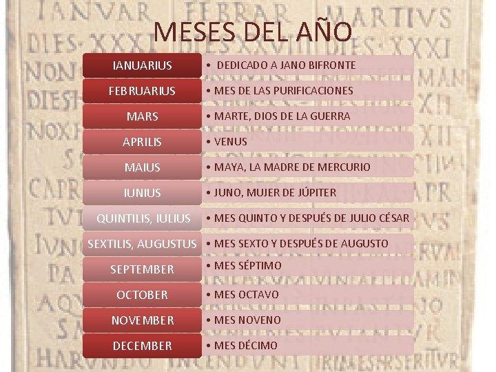 MESES DEL AÑO IANUARIUS • DEDICADO A JANO BIFRONTE FEBRUARIUS • MES DE LAS