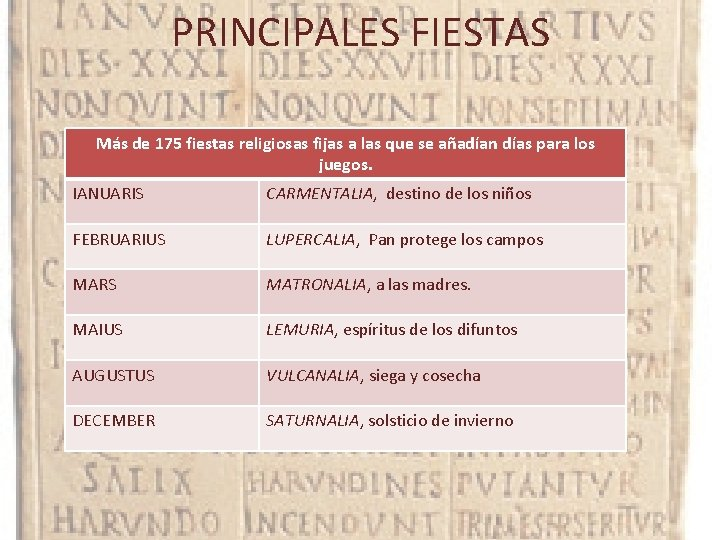 PRINCIPALES FIESTAS Más de 175 fiestas religiosas fijas a las que se añadían días