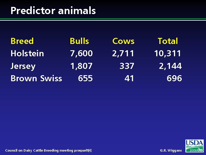 Predictor animals Breed Bulls Holstein 7, 600 Jersey 1, 807 Brown Swiss 655 Council