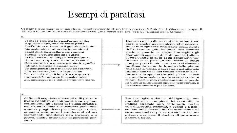 Esempi di parafrasi