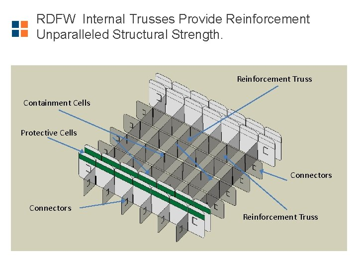 RDFW Internal Trusses Provide Reinforcement Unparalleled Structural Strength. Reinforcement Truss Containment Cells Protective Cells
