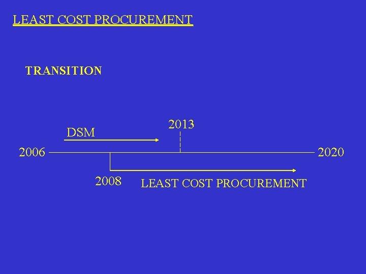 LEAST COST PROCUREMENT TRANSITION DSM 2013 2006 2020 2008 LEAST COST PROCUREMENT