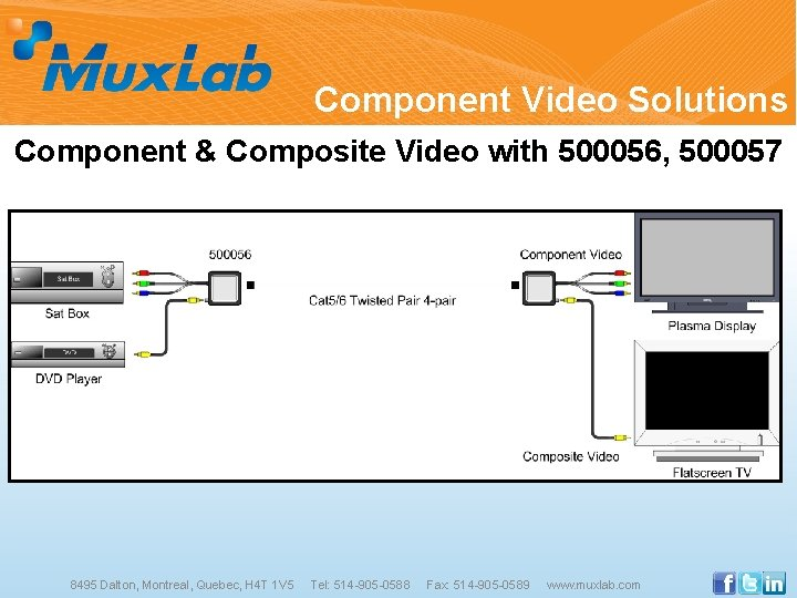 Component Video Solutions Component & Composite Video with 500056, 500057 8495 Dalton, Montreal, Quebec,