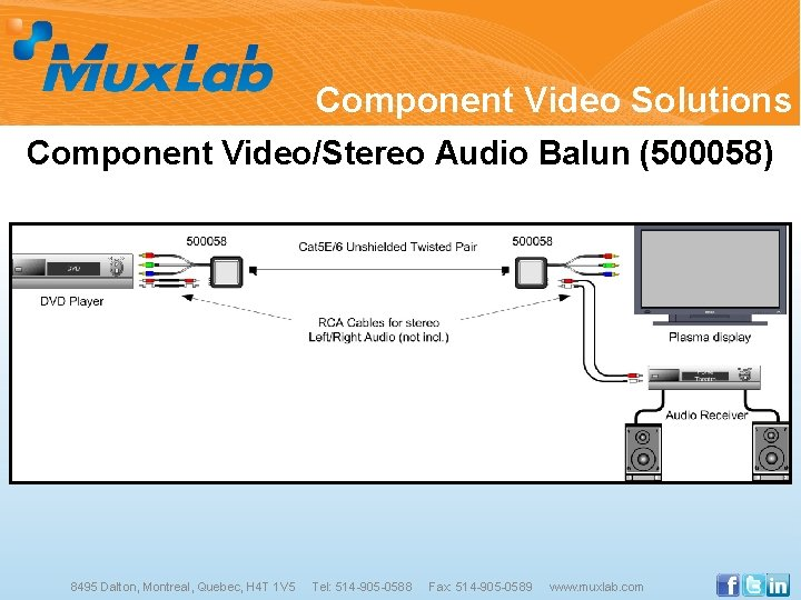 Component Video Solutions Component Video/Stereo Audio Balun (500058) 8495 Dalton, Montreal, Quebec, H 4