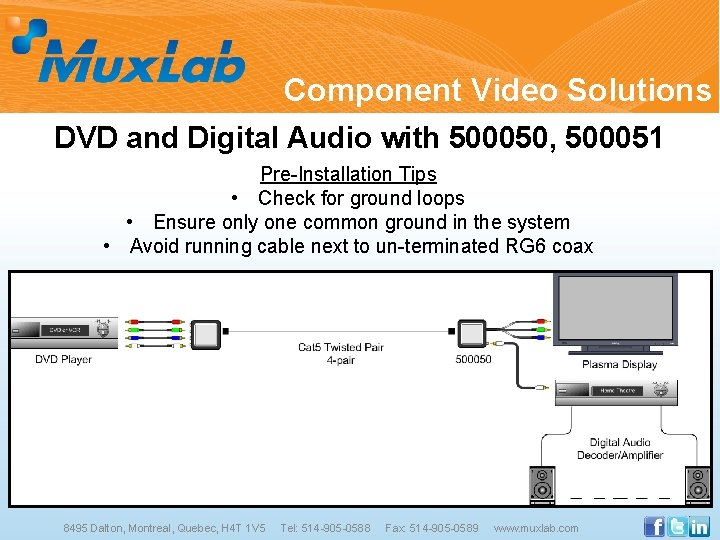 Component Video Solutions DVD and Digital Audio with 500050, 500051 Pre-Installation Tips • Check