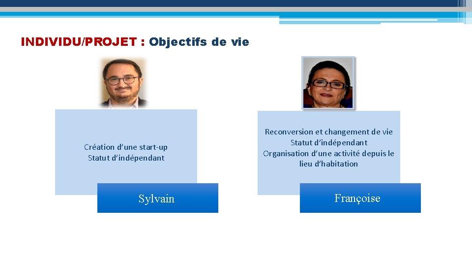 INDIVIDU/PROJET : Objectifs de vie Création d'une start-up Statut d'indépendant Sylvain Reconversion et changement