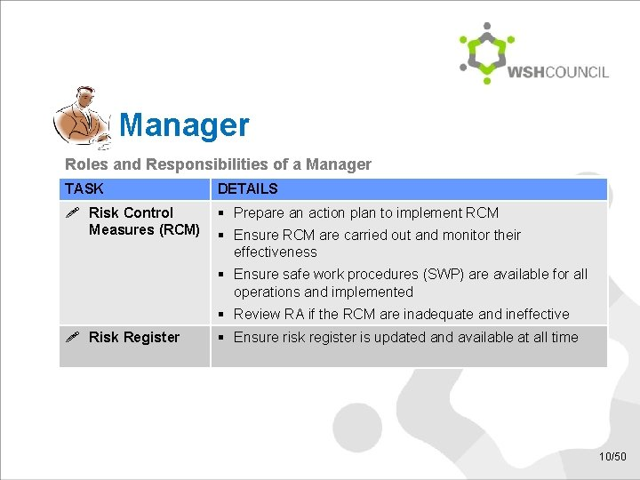 Manager Roles and Responsibilities of a Manager TASK DETAILS ! Risk Control Measures (RCM)