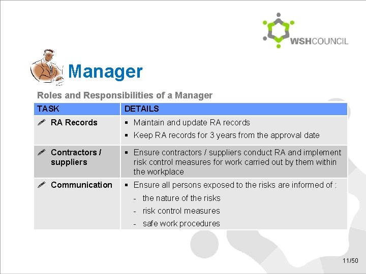 Manager Roles and Responsibilities of a Manager TASK DETAILS ! RA Records § Maintain