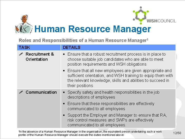 Human Resource Manager Roles and Responsibilities of a Human Resource Manager 1 TASK DETAILS