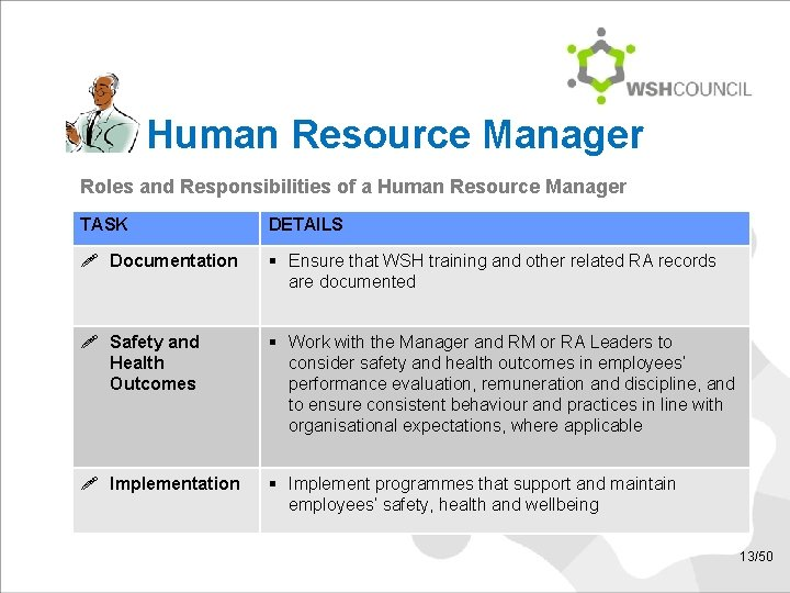 Human Resource Manager Roles and Responsibilities of a Human Resource Manager TASK DETAILS !