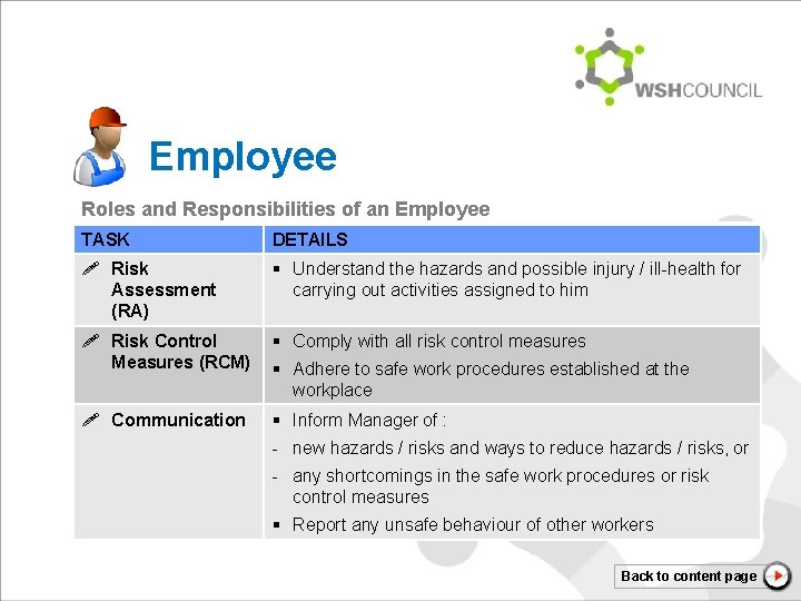 Employee Roles and Responsibilities of an Employee TASK DETAILS ! Risk Assessment (RA) §
