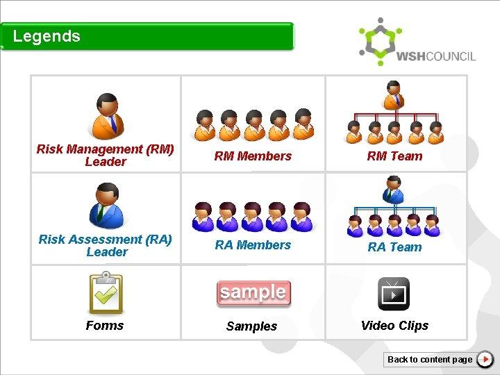 Legends Risk Management (RM) Leader RM Members RM Team Risk Assessment (RA) Leader RA