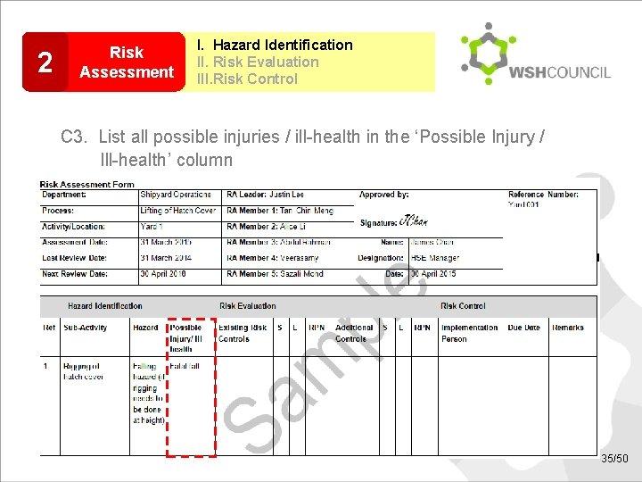 2 Risk Assessment I. Hazard Identification II. Risk Evaluation III. Risk Control C 3.