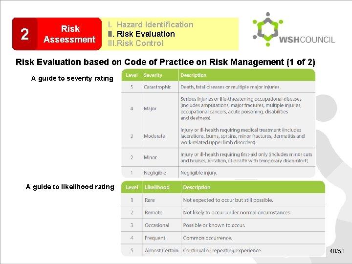 2 Risk Assessment I. Hazard Identification II. Risk Evaluation III. Risk Control Risk Evaluation