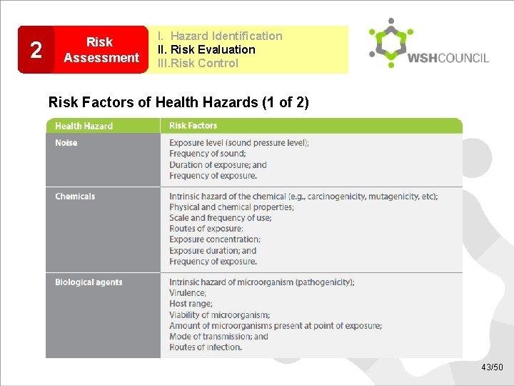 2 Risk Assessment I. Hazard Identification II. Risk Evaluation III. Risk Control Risk Factors