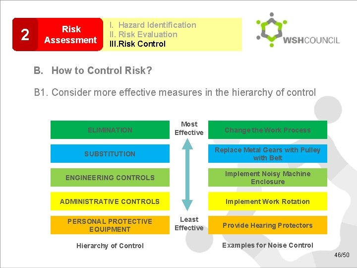 2 Risk Assessment I. Hazard Identification II. Risk Evaluation III. Risk Control B. How