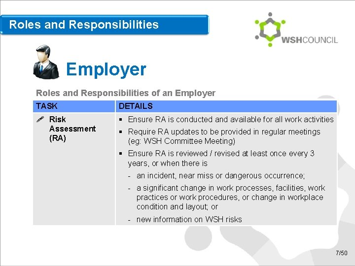 Roles and Responsibilities Employer Roles and Responsibilities of an Employer TASK DETAILS ! Risk